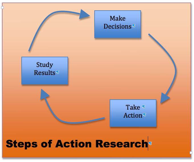 Term paper vs research paper