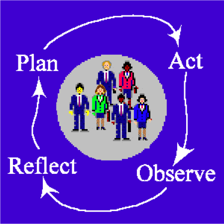 politics of research and action Basic research designs  action research - this research is often conducted within a program, organization or community and the researchers are involved in.